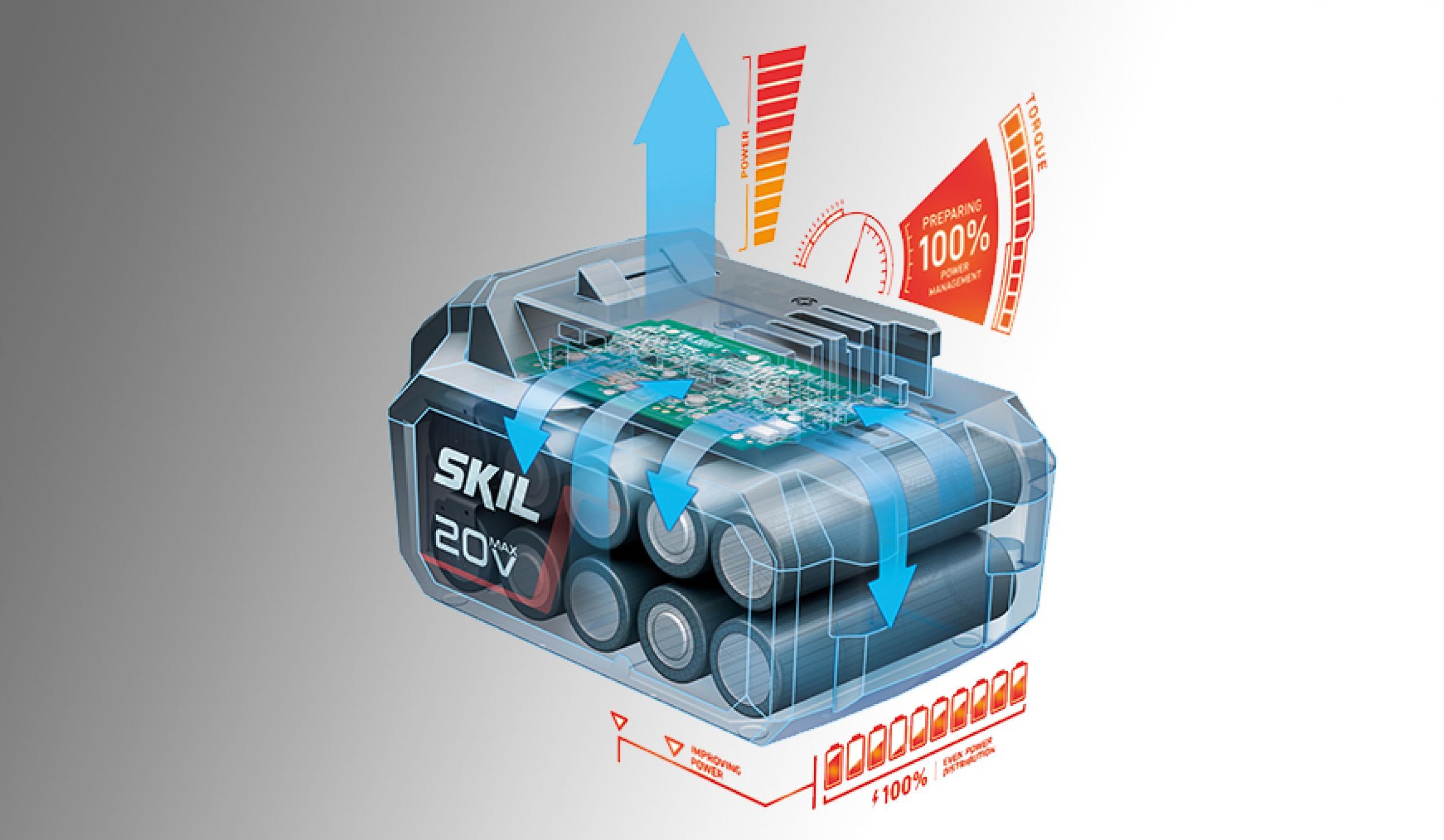 ActivCell™: išmanus energijos valdymas